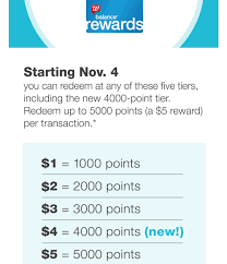 Walgreens Balance Rewards Program Changes Beginning 11/4 ... New 7k Walgreens Points Booster Load It Now D Care Promo Code Lakeland Plastics Discount Expired Free Year Of Aarp Membership With 15 Pharmacy Discount Prescription Card Savings On Balance Rewards Coupon For Photo September 2018 Sale Coupons For Photo Books Samsung Pay Book November Universal Apple Black Friday Ads Sales Doorbusters And Deals Taylor Twitter Psa