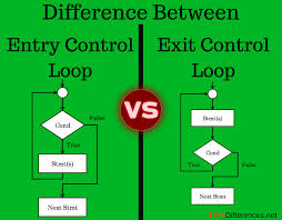 100 Exit C Difference Between Entry Ontrol And Ontrol Loop