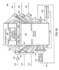 Patent US6647208 - Hybrid Electronic/optical Switch System ... Lakewood Weekly Vol 17 Issue 46 By Issuu Videocon D2h Vdth And Cablevision Systems Cvc Financial Review How Successful It Directors Find The Lowest Pricing On Business Speedy New Rival For Verizon Fios Google Fiber Headed To 20 States Subject Index Pdf Free Download Fixed Lte In Cbrs Band Not Expected Require Line Of Sight Pferred Carriers Telephony Plus Dear Marcelo My Sunday Brief Cable Services Siarum Oecd Us Ranks Middle Global Broadband Pack