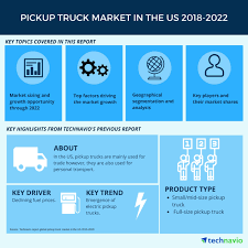 Pickup Truck Market In The US - Market Opportunities And Top Trends ... Snake Truck Market Research Survey Truck Market Olive Branch Ms Youtube Gaming Tata Motors Aims To Outgrow The Market Hopes Seize Isuzu Mediumduty Truck Continues Grow Medium Duty Work The In 20 What Does Future Hold Nationalease Blog Global Report 2025 Autobei Consulting Group Freightliner Coronado Sleeper Electric By Application Interact Analysis Dtna Sees Surging 2018 Transport Topics Highperformance Grow At 4 Fleet News Daily