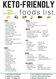 Updated List Of Our Keto Friendly Foods