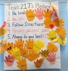 Hand Themed Bulletin Board Ideas