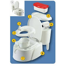 Potty Training Chairs For Toddlers by Totco Toilet Trainer Potty Chair Baby N Toddler