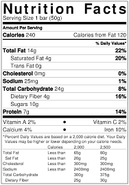 Pumpkin Flaxseed Granola Nutrition Info by Easy Weight Loss Tips That Work Nutrition Facts For Granola