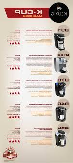 K Cup Coffee Sale Discount Get Keurig Brands Cups And