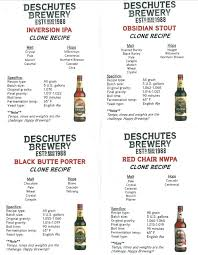 deschutes beer clone recipes learn brew drink share