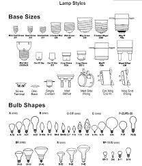 led l styles base sizes bulb shapes kingneonlux led limited