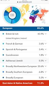 Adoptee Results!! : 23andme Best Target Black Friday Deals 2019 Pcworld 130 Promo Codes Online Coupons Referrals Links For Ancestrydna Vs 23andme I Took 2 Dna Tests So You Can Pick Download 23andme To Ancestry 10 Save 40 On Amazons Most Popular 23andme Test Kit Bgr Test Tube Coupon Code Racv Driving Lessons Coupons Health Ancestry Service Personal Genetic Including Predispositions Carrier Status Wellness And Trait Reports Paid 300 Dnabased Fitness Advice All Got Was 500 Off Blue Nile Coupon Code Savingdoor Volcano Ecig Iu Bookstore