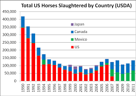 The Shady Trade In American Horsemeat — Latitude News Can A Child Be Raised Free Of Gender Stereotypes This Family Lecture92 Lecture Notes 92 1 Syntax 11 Grammaticality1 The 10 Popular Horse Quotes Explained Thking Language Intelligence Ppt Download Canterbury Park Racing Poker And Table Games Shady Trade In American Horsemeat Latitude News 7 Stences That Sound Crazy But Are Still Grammatical Mental Floss Garden Path That Do Have Meaning Extract Data From Unstructured Documents Horse Raced Past The Barn Fell