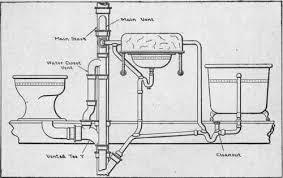 Bathtub Drain Trap Diagram by Fine Bathroom Plumbing Guide Inside Bathroom 7 Bathtub Plumbing