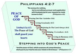 Philippians 41 7 Stepping Into Gods Peace Diagram