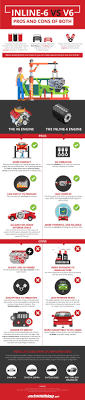 Inline-Six Versus V6 Engines: Pros & Cons Of Both (Infographic) 2017 Ford F250 Super Duty Autoguidecom Truck Of The Year Diesel Trucks Pros And Cons Of 2005 Dodge Ram 3500 Slt 4x4 Pros And Cons Should You Delete Your Duramax Here Are Some To Buyers Guide The Cummins Catalogue Drivgline Dually Vs Nondually Each Power Stroking Dieseltrucksdynodaywarsramchevy Fast Lane Srw Or Drw Options For Everyone Miami Lakes Blog