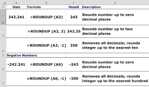 round numbers up in google spreadsheets with the roundup function