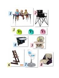 Stuff Our Mom Wished She Had: Highchairs For Triplets   Triplet Living Fisher Price Spacesaver High Chair Light Pink Chairs Clr39 Best Portable Stokke Handysitt A Highchair To Take On Your Travels Globalmouse For Sale Baby Online Brands Prices Nomie Baby Musings Guzzie Guss Perch Haing Review Y Bargains Amazoncom Fisherprice Rainforest Friends Zukun Plan Llc Graco Blossom 4in1 Seating System Redhead Slim Spaces Manor