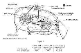 Murray Mower Deck Belt by Troy Bilt Bronco Deck Belt 6632