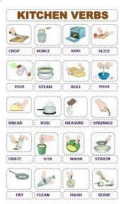 la cuisine en anglais kitchen vocabulary vocabulaire anglais verbe lié à la