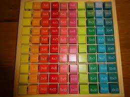 un jeu de tables de multiplication un peu détourné activités