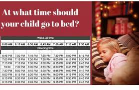 How Much Sleep Your Kids Should Get To Stay Healthy And When You