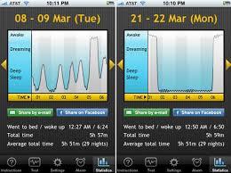 Sleep in peace with Sleep Cycle Alarm Clock week 12