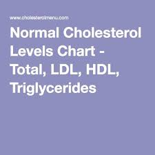 hdl cholesterol range normal best 25 normal cholesterol level ideas on cholesterol