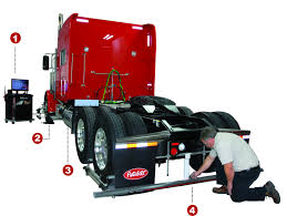 100 Bettendorf Trucking Bee Line On The Floor Alignment Systems