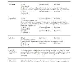 Cdnlapprcom Gorgeous Cv Format Design Case Study Examples ... Warehouse Resume Examples For Workers And Associates Merchandise Associate Sample Rumes 12 How To Write Soft Skills In Letter 55 Example Hotel Assistant Manager All About Pin Oleh Steve Moccila Di Mplates Best Machine Operator Livecareer Grocery Samples Velvet Jobs Stocker Templates Visualcv Indeed Security Inspirational Search For Mr Sedivy Highlands Ranch High School History Essay Warehouse Stocker Resume Stock Clerk Sample Basic Of New 37 Amazing
