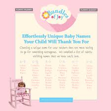 Baby Boy And Girl Names 2018