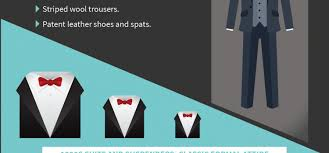 1920s Suits And Suspenders Exploring Mens Casual Formal Vintage Fashions