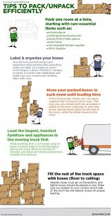Your Complete Guide For Every Moving Scenario – Platinum Home ... Provide All The Support On Your Moving Day With Competive Rates How To Get A Better Deal Moving Truck Simple Trick Hire Company Angies List Company Antons Movers Best Boston Flat Rate Cargo Van Rental Rent A Uhaul Melbourne Cheap 100 Cars Car Next Door Movers Moving Company Palo Alto Ca Redwood City Labor Chapter Three Complexities Associated Developing Trip Insurance Washington State Seattle Wa Penske Reviews So Many People Are Leaving Bay Area Shortage Is Much Does Cost Movingcom