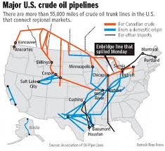 Major Europe Middle East Asia Pipelines