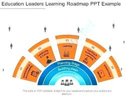 Education Leaders Learning Example It Infrastructure Implementation Schedule Template Deployment Plan Tem
