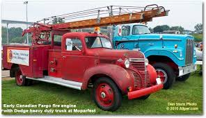 Fargo Fire Truck And Big Horn | Autos Y Motos | Pinterest | Fire ... Old Fire Truck Horn Editorial Stock Image Image Of Retro 41547399 Retro Stock Photo Scharfsinn 181106696 200w Police Fire Siren Horn Loud Speaker Car Safety Warning Alarm Pa Kemah Department Heavy Duty Emergency Truck Air Kit Commercial Free Images Red Auto Machine Profession Public Transport Royalty 1753801 Shutterstock Equipment Signal Sirens Amazoncom Great Human Interest Story About The Cape
