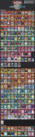 Yugioh Gagaga Deck 2016 by Yu Gi Oh World Championship 2017 Forbidden And Limited List