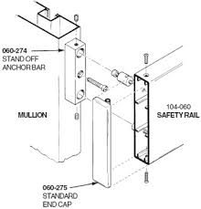 Kawneer Curtain Wall Revit by Aluminum Storefront Glazing Framing Suppliers Systems U0026 Products
