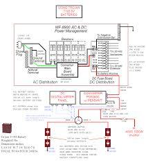 Hampton Bay Ceiling Fan Motor Wiring Diagram by Hampton Bay Ceiling Fan Switch Wiring Diagram With Palm