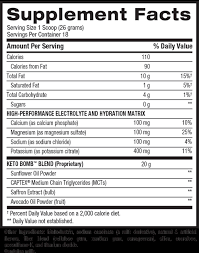 Keto Bomb Nutrition Facts