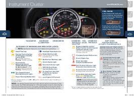 2012 Mazda 6 Dashboard Warning Lights Carburetor Gallery