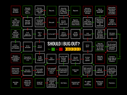 The Bug Out Guide For People Who Aren't Rambo - [updated 4/17] Frankenfoot Enjoys The Implosion Of Cnn Youtube Latest Arm Chair Survivalist Design Ideas 97 In Raphaels Island Best Survival Guns Handguns Shotguns Rifles For The List Of Podcasts Rational Survivor Thesurvivalistguide Margiela Youre A Bomber Mrmoudz How To Make Your Own Podcast Bystep Tutorial Armchair Radio Show 12 25 2016 Christmas Hardcore Knives And Tools Wilderness Camping July 2017 Ingredients List Cobrazol Pain Killer Snake Venom Used Do Real Men Get Their Knhow From Books Aeon Essays Heat Market Radio Show Episode 4