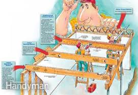 Sistering Floor Joists To Increase Span by How Joists Work Family Handyman