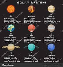 Set of solar system planets — Stock Vector © D1min