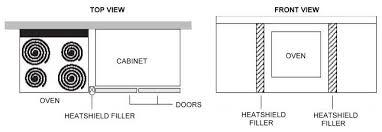 Kitchen Cabinet Filler Strips by Heatshield Fillers