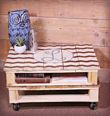 DIY Pallet Coffee Table You Can Paint Or Stain See Easy Step By Tutorial