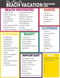 Packing List For A Beach Vacation