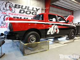 Bully Dog Hemi Plus Gauge Tuner - Hemi Power Upgrades - Truckin Magazine Ford F150 Programmerchips Tuners10 Best Tuners Chips To Shop Now Ecm Tuner Hawk Auto Truck Accsories Power Programmers Electronic Powerstroke Ram Niagara And Expo 2013 Limbo 2 Youtube Some Mad Max Inspired Truck Build On Stunerswhat Do Ya Think Dt Roundup Performance Fding Your Tune Diesel Tech Magazine 19942002 Dodge Cummins Bc Repair Bully Dog Gt Gas More Than A Flash I Like Tuners Imports But Imo Nothing Beats A 76297175 Added Street Sweepers Vacuum Trucks For Sale With Engine