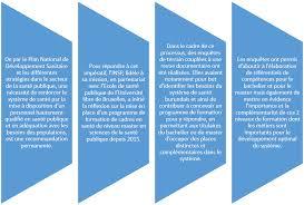institut national de santé publique présentation du programme de