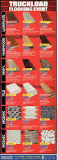 Capco Tile Stone Boulder Co by 100 Lowes Canada Plastic Sheds Best 20 Keter Sheds Ideas On