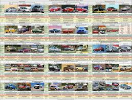 The Updated ~$5k Used Car Buying Chart Thanks To 4chan (x-post /r ... Flow Automotive New And Used Cars Trucks Suvs Minivans Winston Steps Of How To Buy Used Car Parts Royal Trading Why An Approved Truck Buy Commercial At A Special Featured Price In Raleigh Nc Car Dealer We Isuzu Philippines Dmax Fb Flexiqube Buying Used Trailers American Best To Picks Big Pickup S Arhautraderca What Is The Best Small Pickup 2018 Truck For Reasonable Price Get Latest Vehicle Updates Here