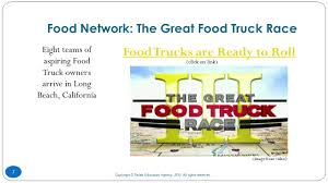 Food Truck Design Project Building Teamwork. COPYRIGHT Copyright ... Gilligans Beach Shack Food Truck Editorial Stock Photo Image Of Hempstead Plains Vintage Car Show Visitlongbeachnycom Long K1 Speed Discount Ticket Offer 43rd Toyota Grand Prix Ice Cream Truck Wraps Logos And Lettering Blog Food Trucks Archives Stuck At The Airport Raises Prices For Visitors After Record Year Ticket Popular Trucks Tasmania Lifestyle Discover Celebrity Cruises Asics World Series Heavys Best Soul In Tampa Fl Township Patrol Tacoma Graphics Coastal Sign La Cream Carts Question A Revolution In Fees Amid Upcoming Markets All Things Kita