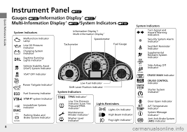Malfunction Indicator Lamp Honda by Honda Pilot 2014 2 G Owners Manual