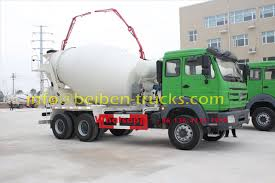 China Beiben Mixer Truck Manufacutrer,to Supply Beiben 2534,2538 ... Russian Dashcam Video Of A Cement Mixer Falling Into Giant Hole In Kids Truck Youtube Easy Drawing For Everybody On Twitter How To Draw A Truck Icon Vector Image 1543246 Stockunlimited Dirt Diggers 2in1 Haulers Little Tikes Heavy Duty Drum Electric Concrete Plaster Mortar Driver Injured Howe Accident Cstruction Stock Photo I1898511 At Featurepics Matchbox Cars Wiki Fandom Powered By Wikia 1072595 Tonka Turbo Diesel Cement Mixer Overturns Airlifted To Hospital